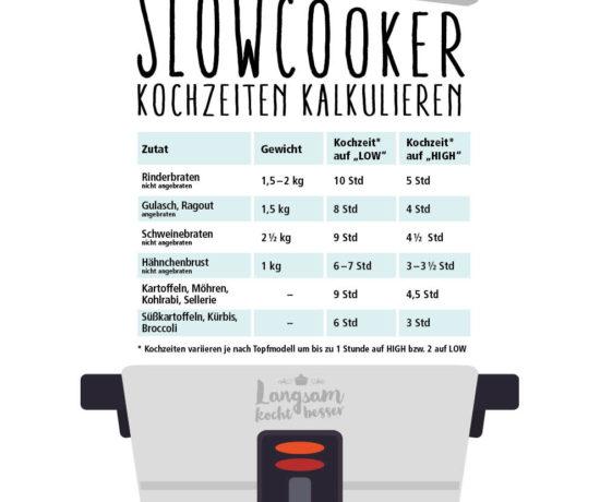Kochzeiten_im_Slowcooker
